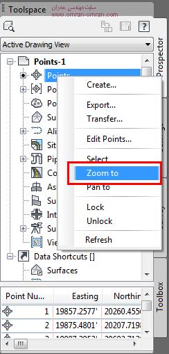 نقاط در صفحه مشخص نیست. باید روی آن Zoom کنیم