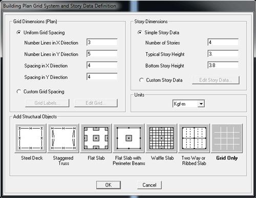تنظیمات گرید بندی اولیه و ساخت مدل